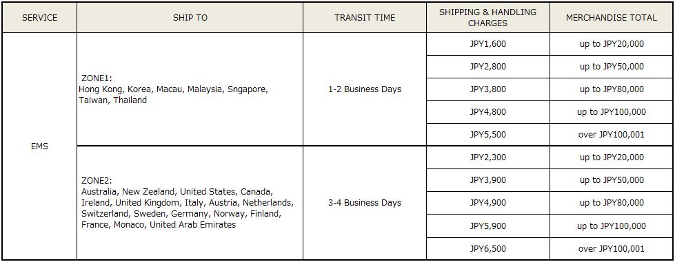 Shipping & Handling Charge and Delivery Schedule
